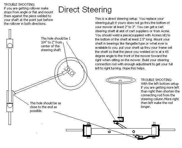 1056340_orig racing mowers sidley mountain outlaws racing mower wiring diagram at reclaimingppi.co